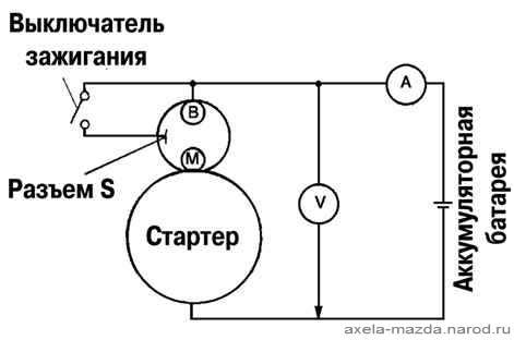 Схема подключения к стартеру вольтметра и амперметра.  Подсоедините к стартеру вольтметр и амперметр.