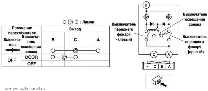 электронная схема ph метра. схема управления двигателем 405 газель.