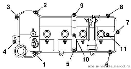 схемы датчиков. схема затяжки болтов крепления головки двигатель газ 51.